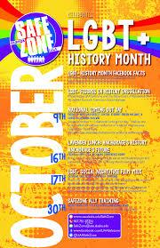Uaa Map Lgbt History Month University Of Alaska Anchorage