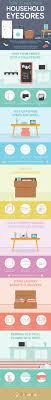 16 best kitchen remodel infographics images on pinterest kitchen