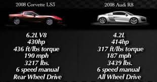 corvette vs audi r8 audi r8 vs corvette c6 autoblog nl