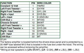 jeep tj sub wire diagram jeep wrangler tj subwoofer wiring diagram