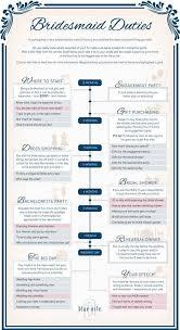 Maid Of Honor Planner Best 25 Bridesmaid Checklist Ideas On Pinterest Wedding