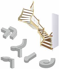 Banister Parts Wooden Staircases Homepage