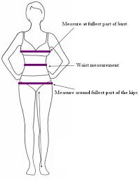 how do you measure your dress size