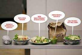 what your chipotle order says about you chipotle burritos