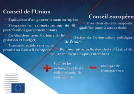 5 minutes pour comprendre la différence entre conseil de l union et