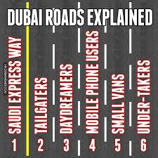 Meme Explained - dubai roads explained image dubai memes