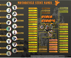 motocross bike makes motorcycle stunt names