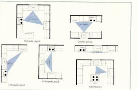 great kitchen layout ideas for open plan design at planner tikspor