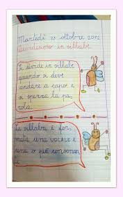 italian writing paper 338 best grammatica images on pinterest montessori italian la divisione in sillabe semplici regole