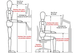 hauteur de bureau de travail bureaux assis debout installations et retour d expérience vie