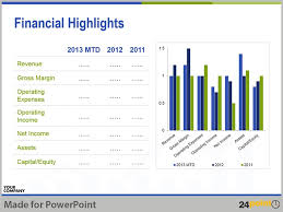 annual report ppt template annual report presentation powerpoint financial results