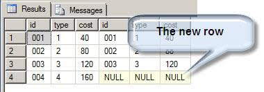 sql server compare tables ways to compare and find differences for sql server tables and data