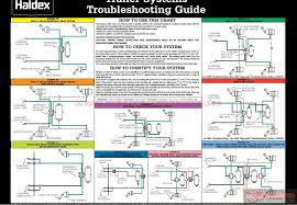electrical troubleshooting guide images