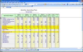 Monthly Expenses Spreadsheet Template Excel Monthly Expenses Template Excel Personal Expense Tracker