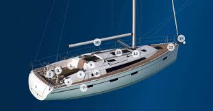bavaria cruiser 41 specifications clipper marine
