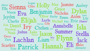 top baby names for 2013 53 weeks