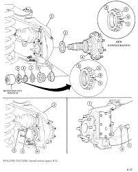 military hummer drawing leaky front hubs g503 military vehicle message forums