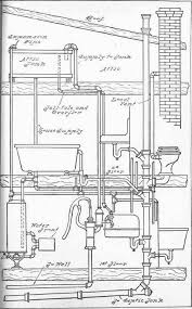 House Plumbing System Chapter Xx Modern Methods And Devices In Country Plumbing