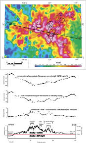 Utep Map Geophysical Study Of The San Juan Mountains Batholith Complex