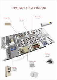 homeware zigbee smart wireless gateway for office security smart