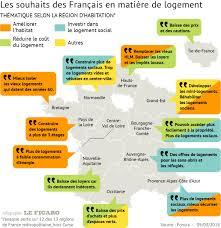 foncia si e social logement découvrez les priorités des français selon leur région