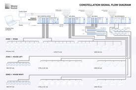 technical illustrations solidworks u0026 illustrator www
