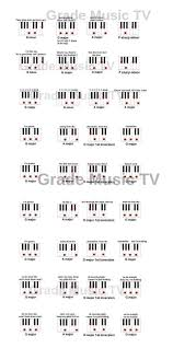 Lyrics To Chandelier Sia U2013 Chandelier Chord Sheet With Lyrics And Piano Cover My
