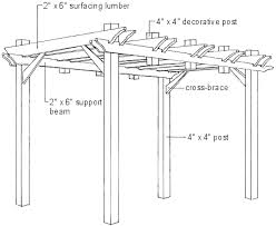 Decks And Pergolas Construction Manual by Sulis Sustainable Urban Landscape Information Series University