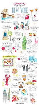 map of new york city with tourist attractions tourist map of new york city attractions sightseeing museums