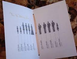 Cheap Wedding Programs Yolanda U0027s Blog 72 Days After Their Wedding Kim Kardashian And