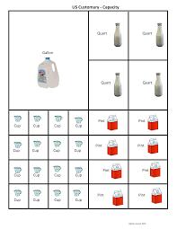 cup pint quart gallon worksheet cup pint quart gallon conversion chart clipart math education