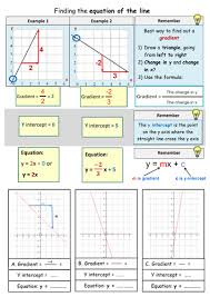 slope of a line worksheets finding the equation of a line worksheet by valerie vincent