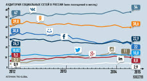 alibaba target market 3 key insights on content marketing in russia from aliexpress s user