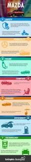 Cx 9 Redesign 28 Best Zoom Zooooom Images On Pinterest Mazda Cx 9 Future