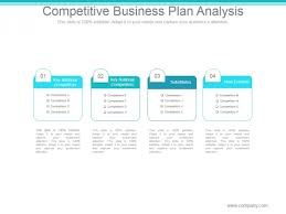 competitive analysis powerpoint templates