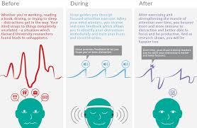 brain sensing headband muse the brain sensing headband pantech
