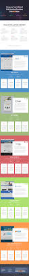Opencart Hosting Title Compare Top 5 Shared Web Hosting Providers Infographic