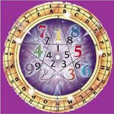 Numerology Colors by Numerology Calculator Youtube