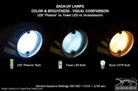 plasma led white two pack replacement 1076 bulbs back up