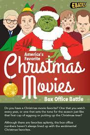 christmas movies favorites america