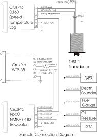autometer mechanical temp gauge installation youtube unbelievable