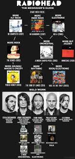 Radiohead Meme - hilarious spongebob meme radiohead daily funny memes