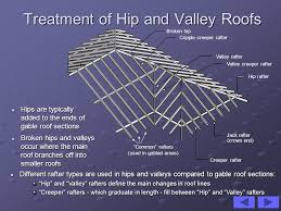 Hips Roof Introduction To Pitched Roof Framing Ppt Video Online Download