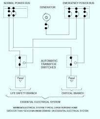 electrical distribution systems for nursing homes and residential