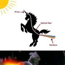 Unicorn Rainbow Meme - how unicorn rainbow farts are made by acevesgame meme center