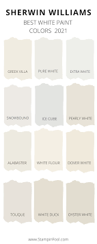 what is the best sherwin williams white paint for kitchen cabinets the best sherwin williams white paint colors in 2020 white