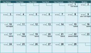 biblical calendar the biblical calendar messianic torah portion