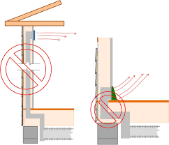 Home Hvac Duct Design by Mobile Home Ac Duct Modern Home
