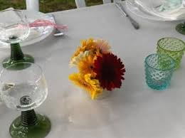 Wedding Table Centerpieces Table Decorating Ideas For A Wedding