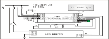 energey saving for emergency inverter ac to dc led fluorescent